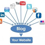 Blogging and Social Media Make a Perfect Match